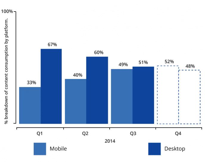 Image 1-smartphone-mobile-graph-6