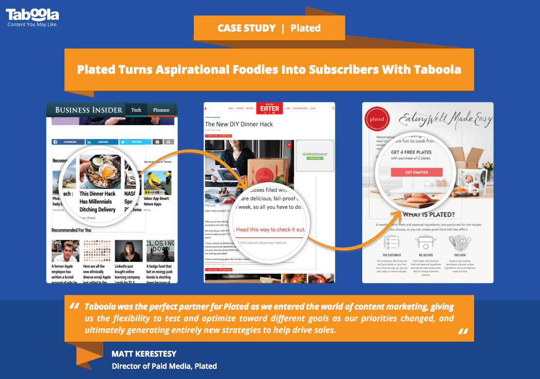 Taboola Case Study: Plated Uses Content to Turn Aspirational Foodies Into Subscribers