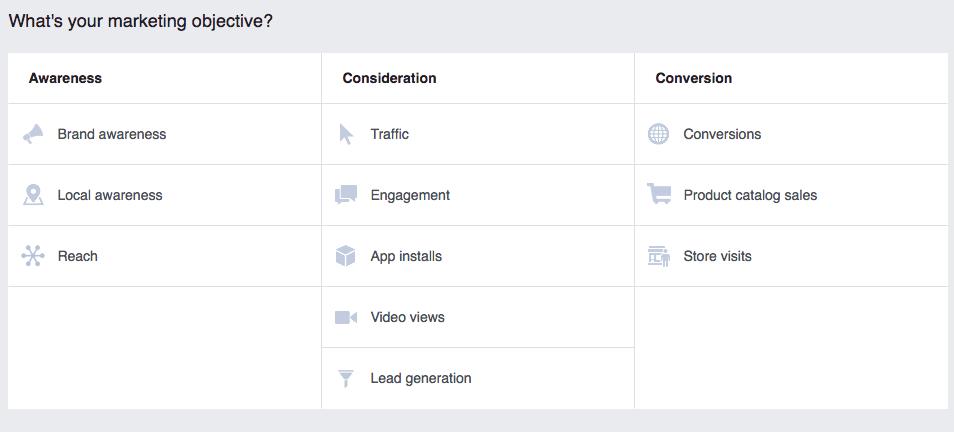 paid content distribution