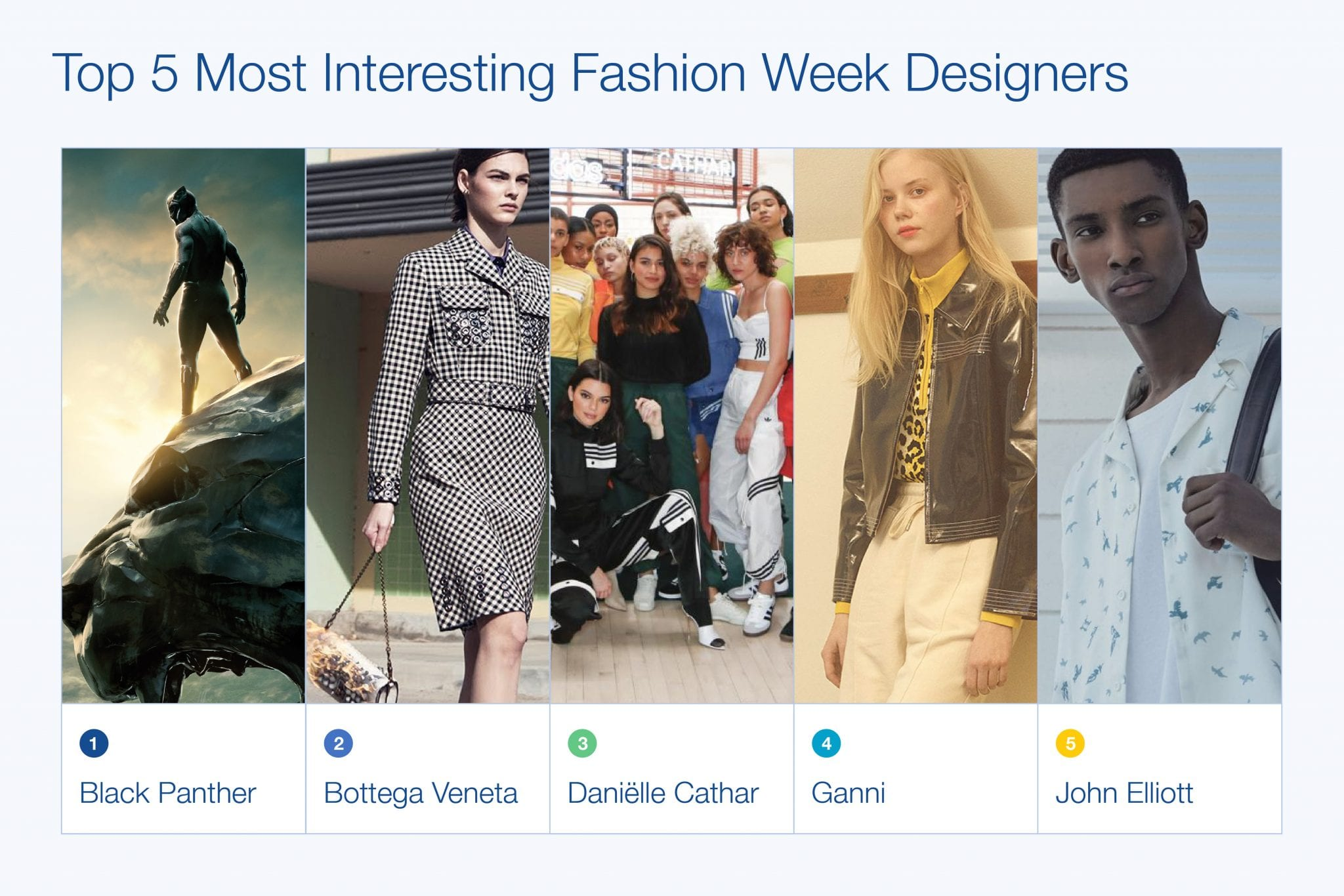 FashionWeek-TopFive