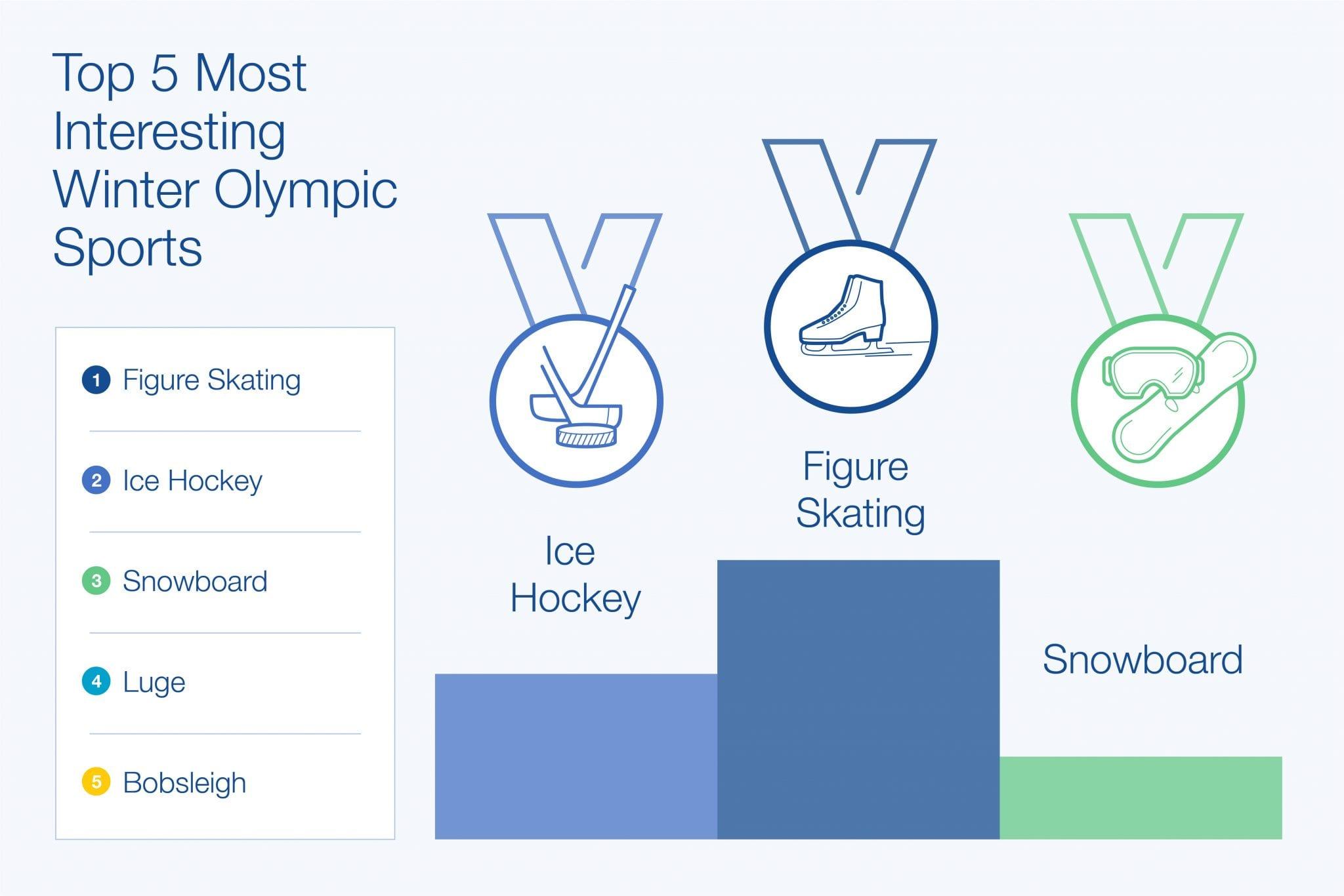 winter olympics (1)