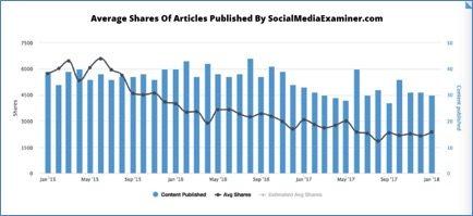 social sharing (4)