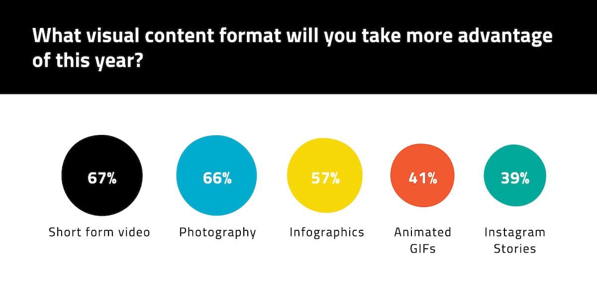 visual content (8)