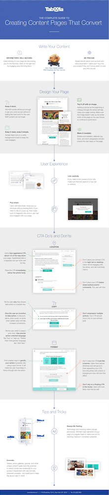 Landing Pages Best Practices Infographic