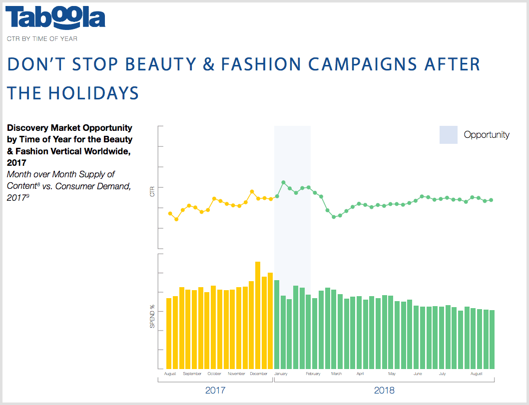 beauty fashion holiday marketing 6