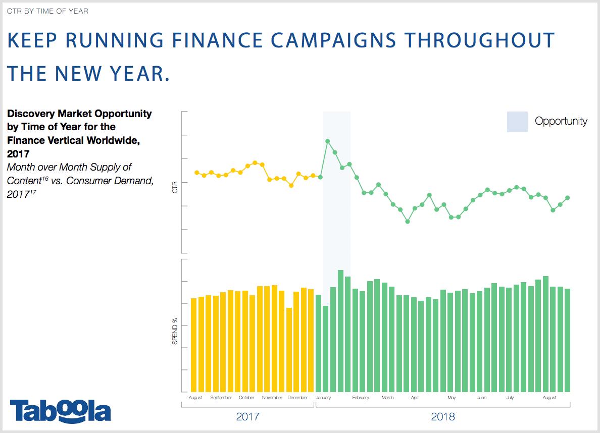 finance holiday marketing 6