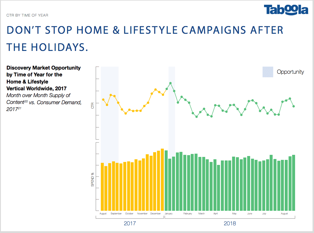 home and lifestyle holiday marketing header 6