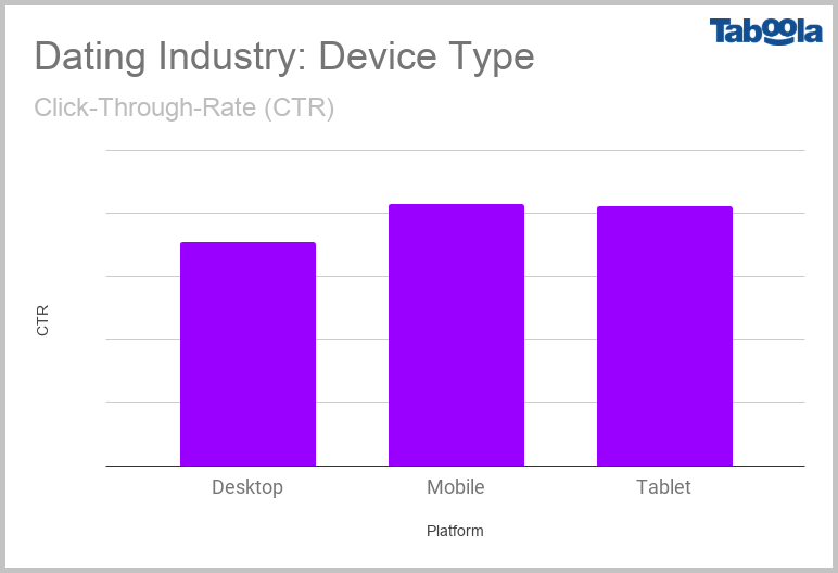 device type new