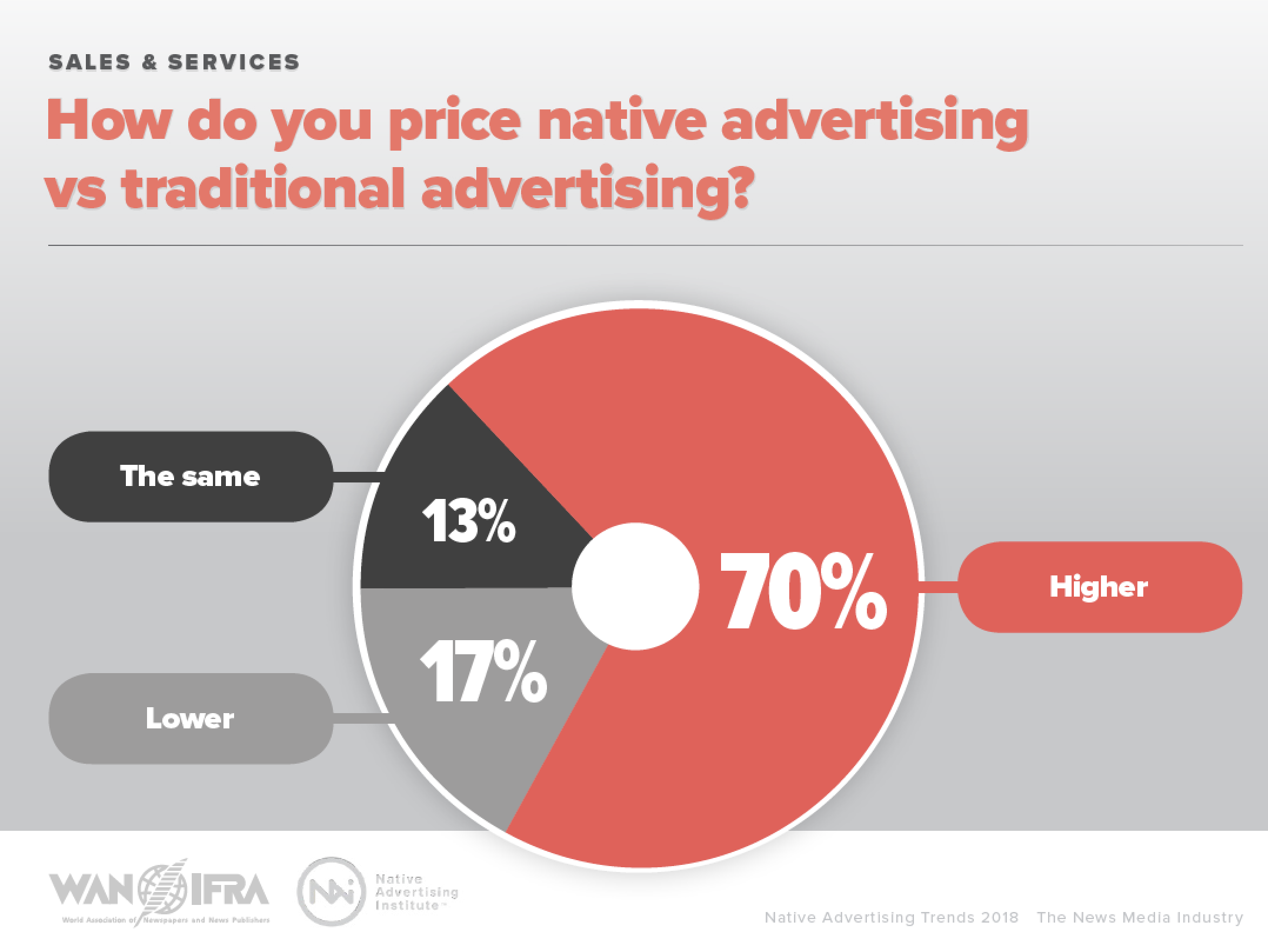 pub native advertising (6)
