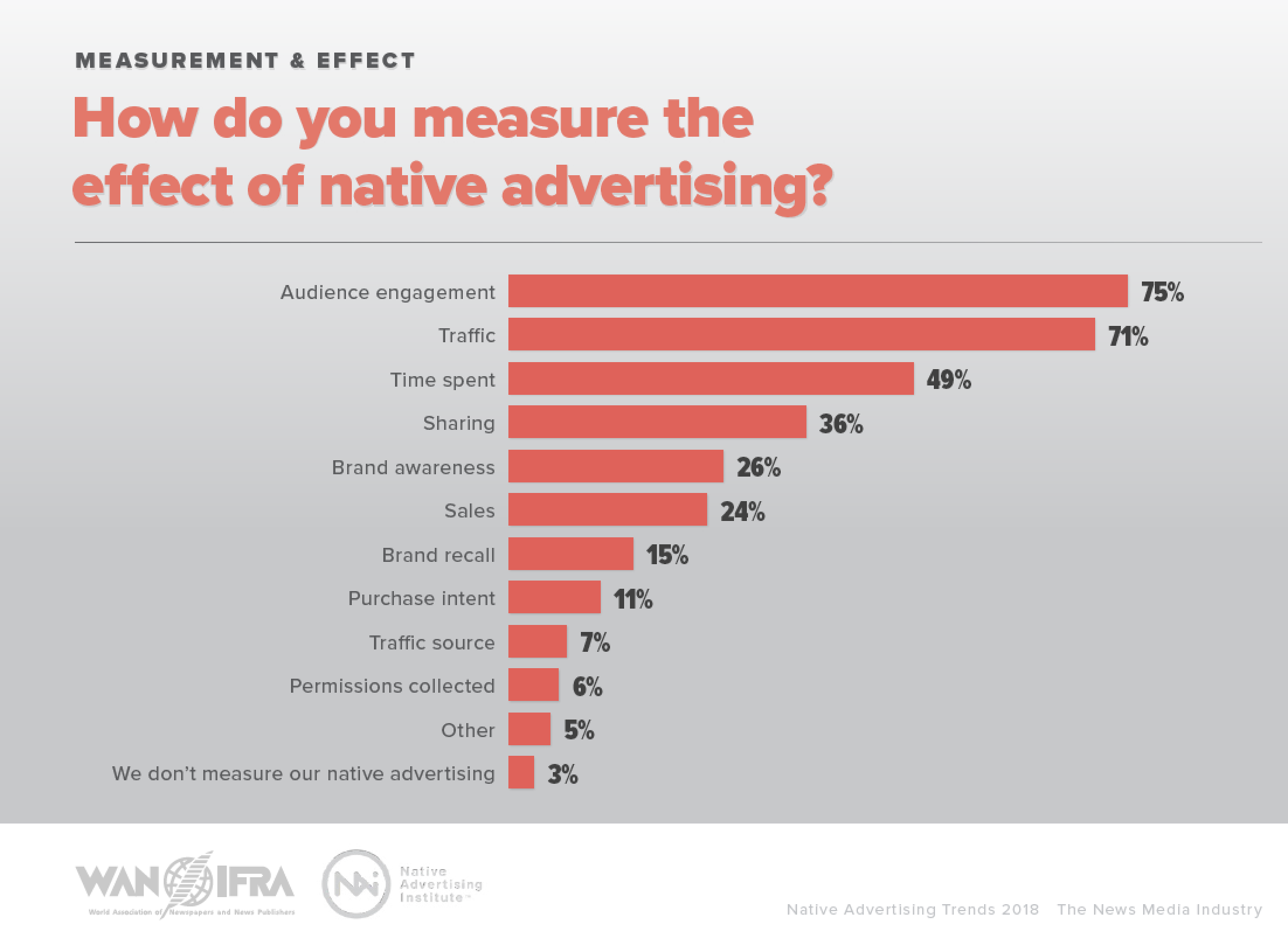 pub native advertising (9)