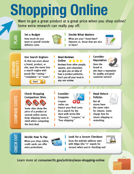 marketing funnels (2)