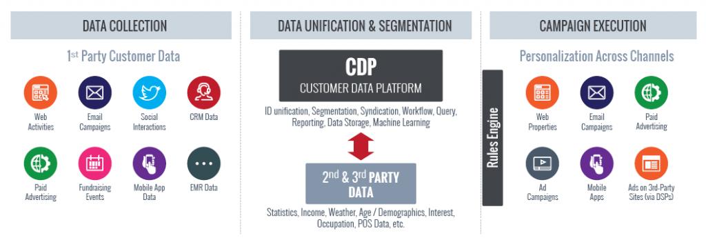 personalization (4)