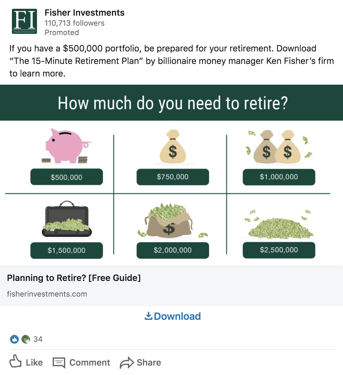 Fisher Investments LinkedIn Ads