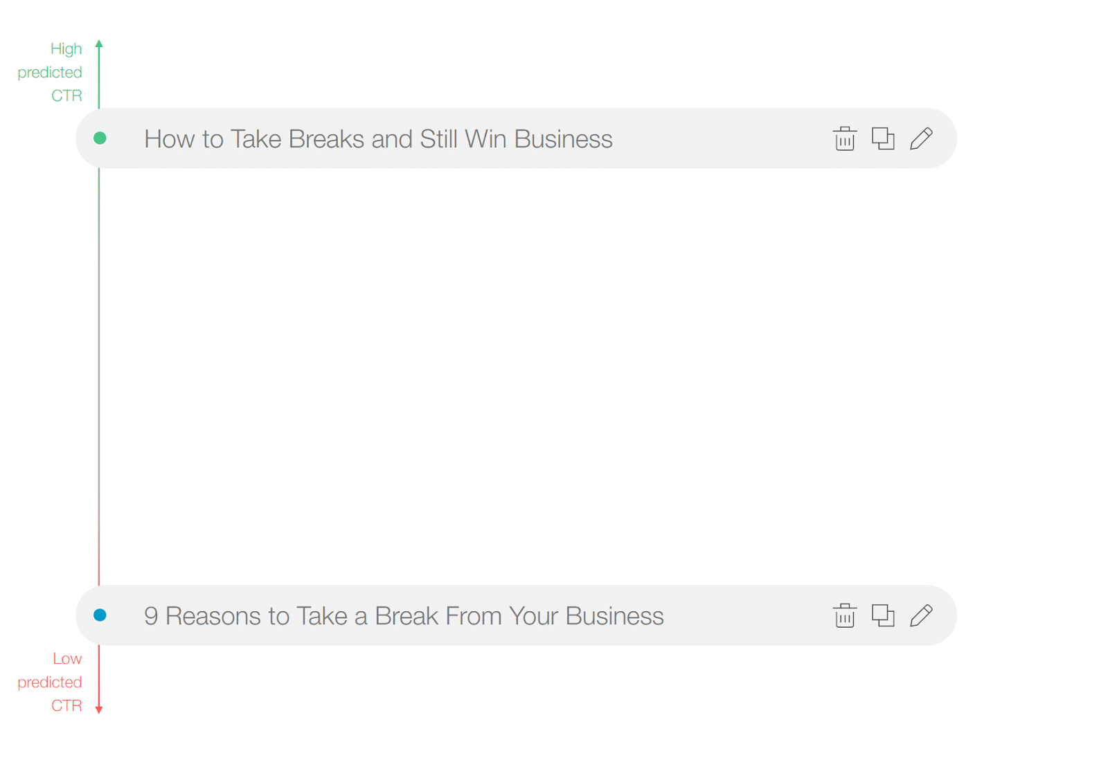 Taboola title tool - business headlines