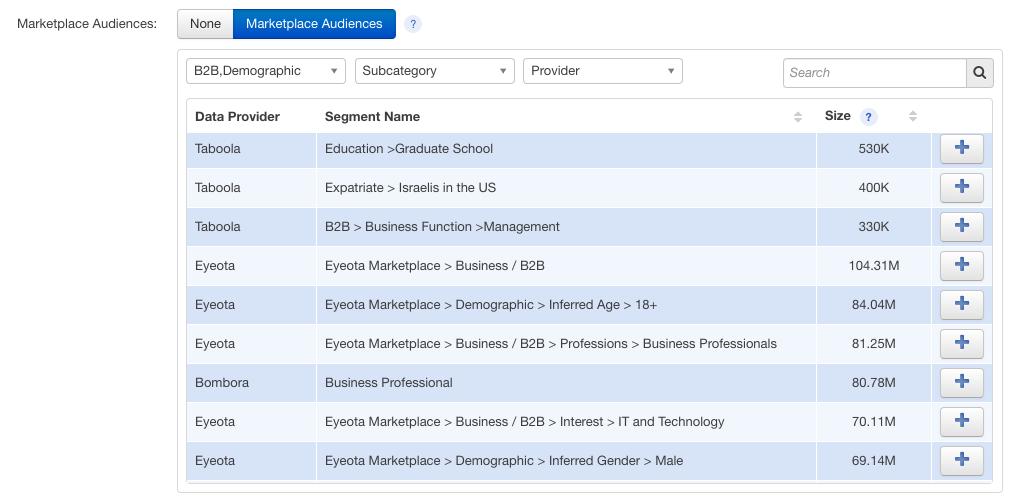Taboola marketplace audience data