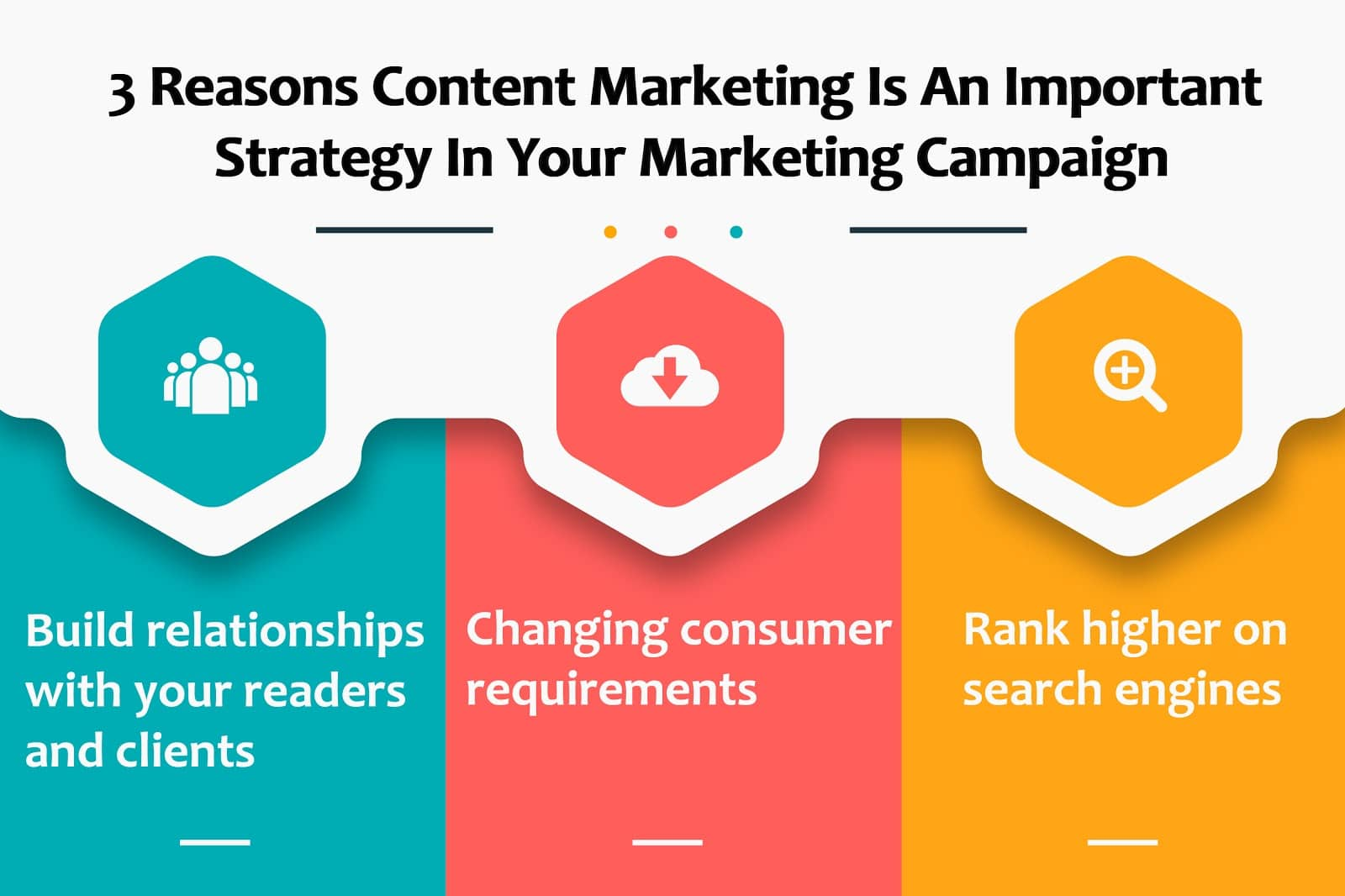 3 reasons content markeitng is an important strategy in your marketing campaign